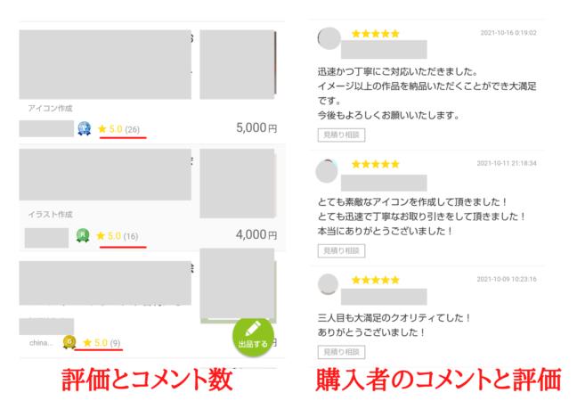 ココナラの各サービスの評価とコメント数・各評価とコメント 修正あり